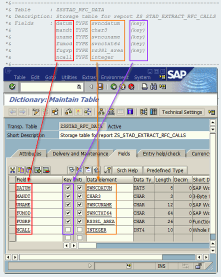 Creation of table ZSSTAD_RFC_DATA